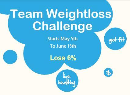 Fat loss challenge team names